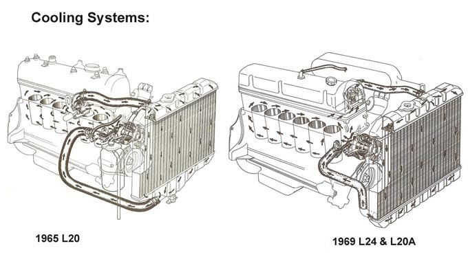 nissan datsun l series engines s and high performance exhaust system the l24 was rated at 175 hp and replaced the z432 r as nissan s domestic competition car