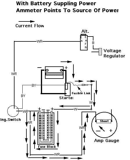 Tells What Amperage Each Of The Fuses Are The Third Diagram Is Of The