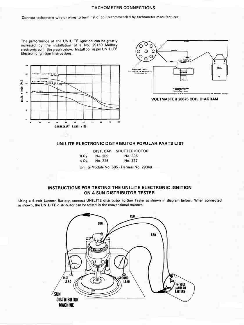 mallory promaster coil wiring diagram mallory mallory breakerless ignition wiring diagram solidfonts on mallory promaster coil wiring diagram